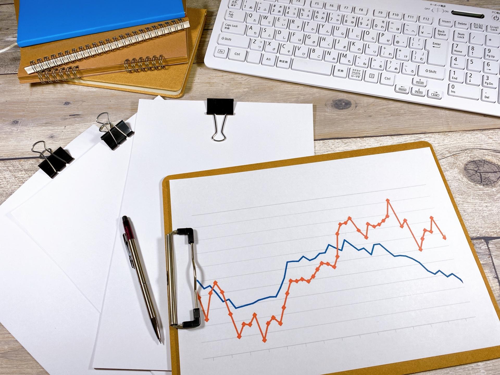 マンション投資の利回り折れ線グラフ